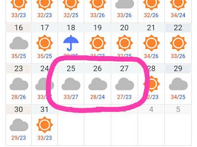 2017年7月後半の天気。